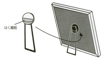 はく離紙をはがして裏板に貼り付けて固定します。